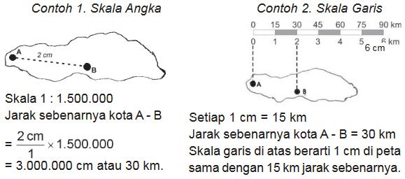 Contoh skala angka dan skala garis