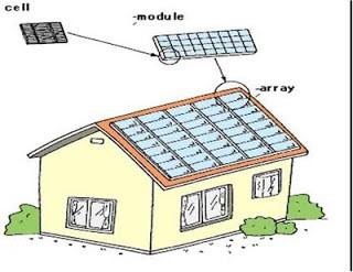 Prinsip Kerja Solar Cell (Panel Surya)