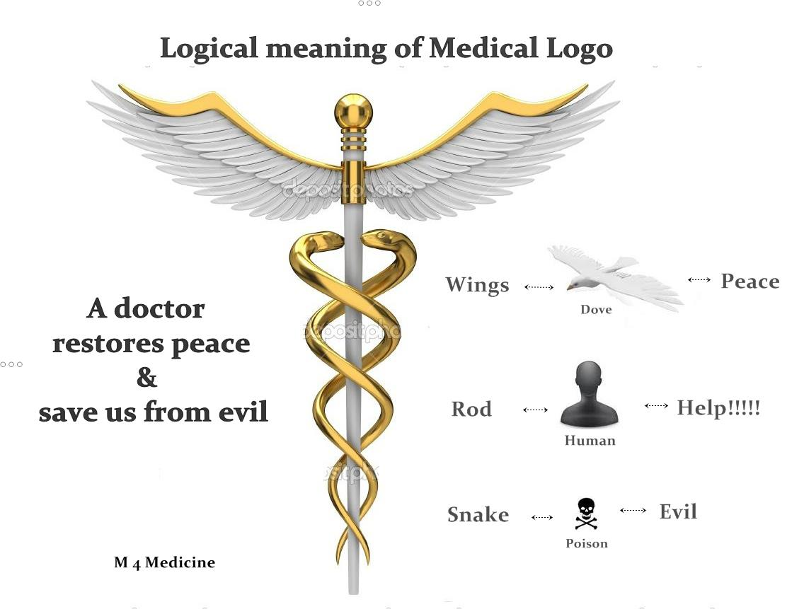 11 What Does The Symbol Of Ohm Mean The What Mean Does Of Ohm Symbol