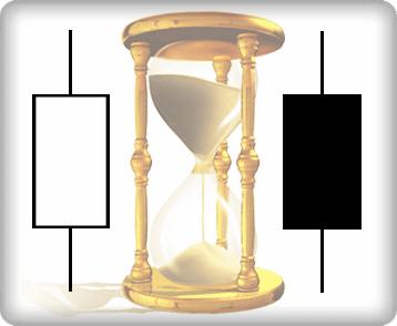 Contagem de Tempo na análise técnica