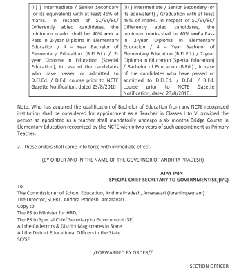 Guidelines for conducting Andhra Pradesh State Teacher Eligibility Test (AP-TET) under Right of Children to Free and Compulsory Education Act (RTE), 2009 – Amendment- GO.66,Dt.9/10/18