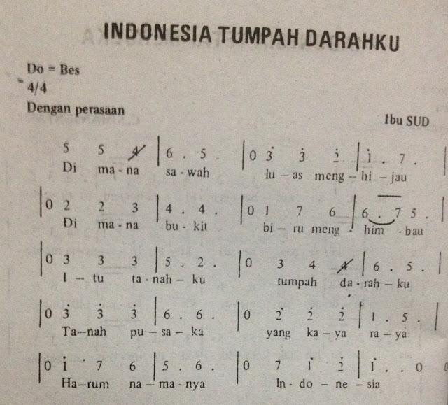 Not Angka Lagu Indonesia Tumpah Darahku