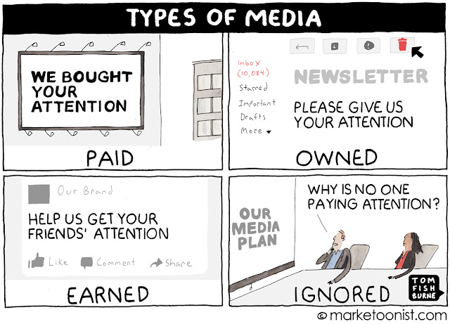 paid owned earned media strategy