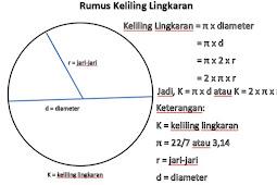 Rumus Keliling Lingkaran dan 5 Contoh Soal (Terlengkap)