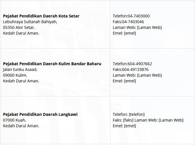 Senarai Pejabat Pendidikan Daerah Ppd Kedah Alamat Maklumat Hubungan Pendidikanmalaysia Com