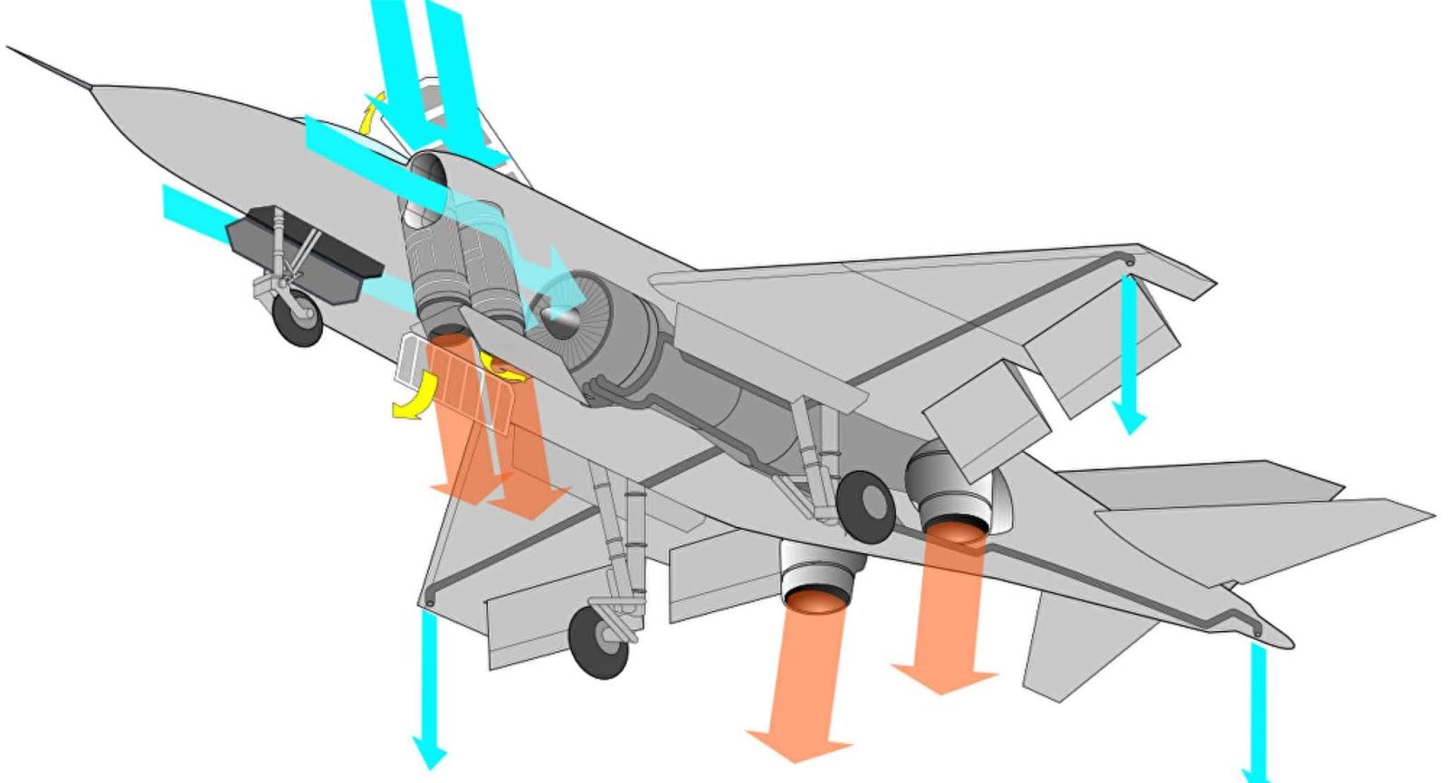 Rusia sedang membahas penciptaan pesawat dengan lepas landas vertikal