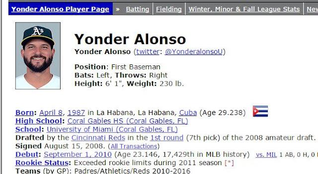 Yonder, según Baseball-Reference, estará recibiendo este 2017 el salario más alto de su carrera, superando los 2,65 millones que recibió la pasada temporada.