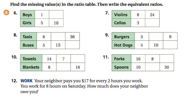 Mr Flaten Math Ratio Tables