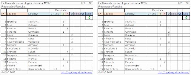 1,2 Millones en #LaQuiniela, la mejor liga de fútbol del mundo: en España. juega YA!.  Probabilidades para jornada 12: 8 de octubre de 2017