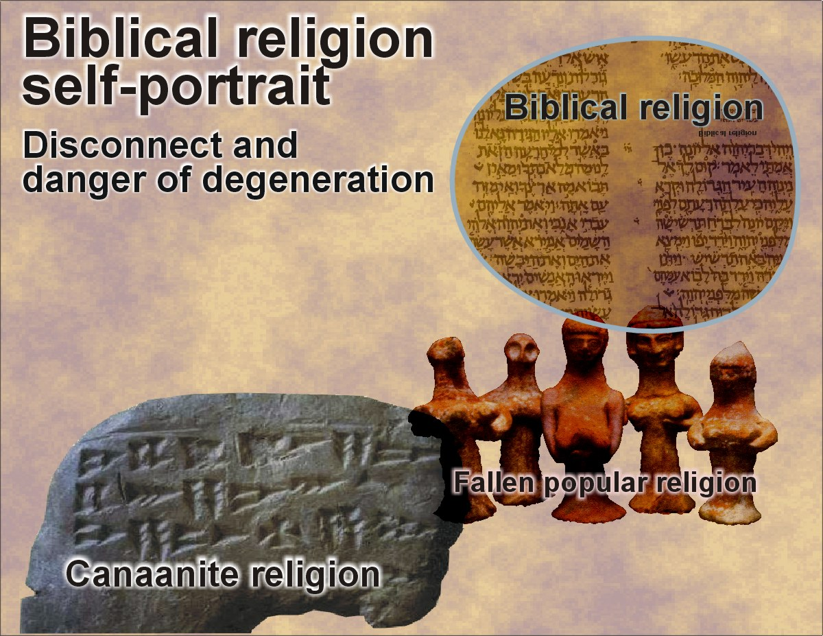 canaanite religion and judaism