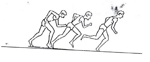 Awalan Lompat Jauh