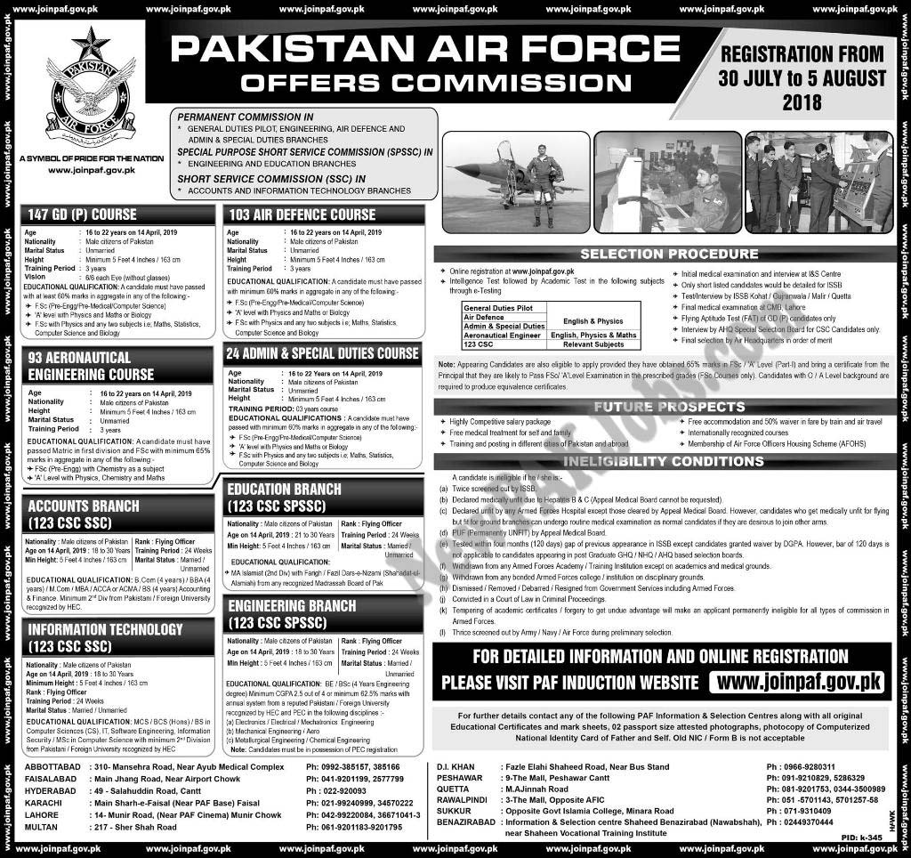 Join PAF Pakistan Air Force Offers Commission
