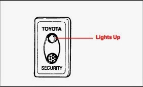 You Must Match A Black Remote With They Are Not Interchangeable Locate The Security Light Pictured Above On Dash To Confirm Your