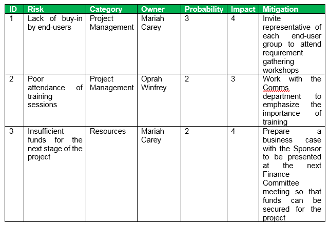 Risk register examples in project management with excel template risk register example cheaphphosting Choice Image