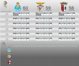 Resultados 1 liga portuguesa