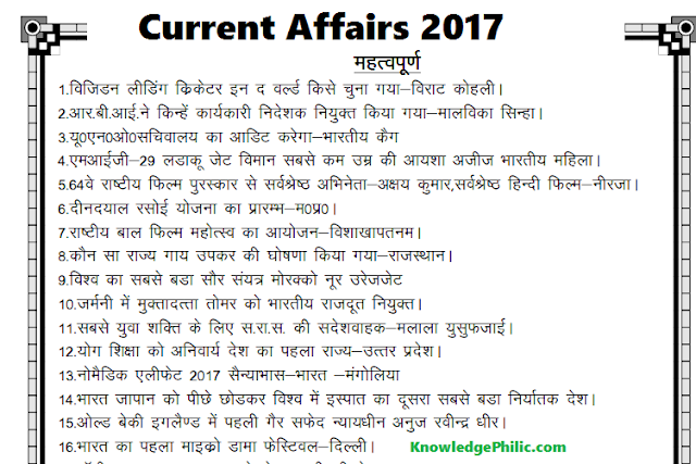 Download free Current Affairs One Liners Question Bank 2017 (Hindi) for Competitive Exams in PDF