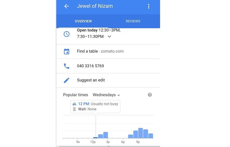 Google To Show Restaurant Wait-Times