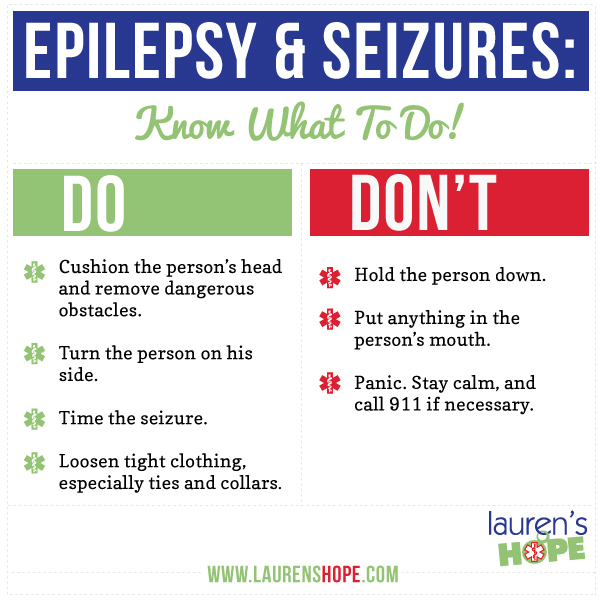 Physio Knowledge Bd Epilepsy And Seizures-9639