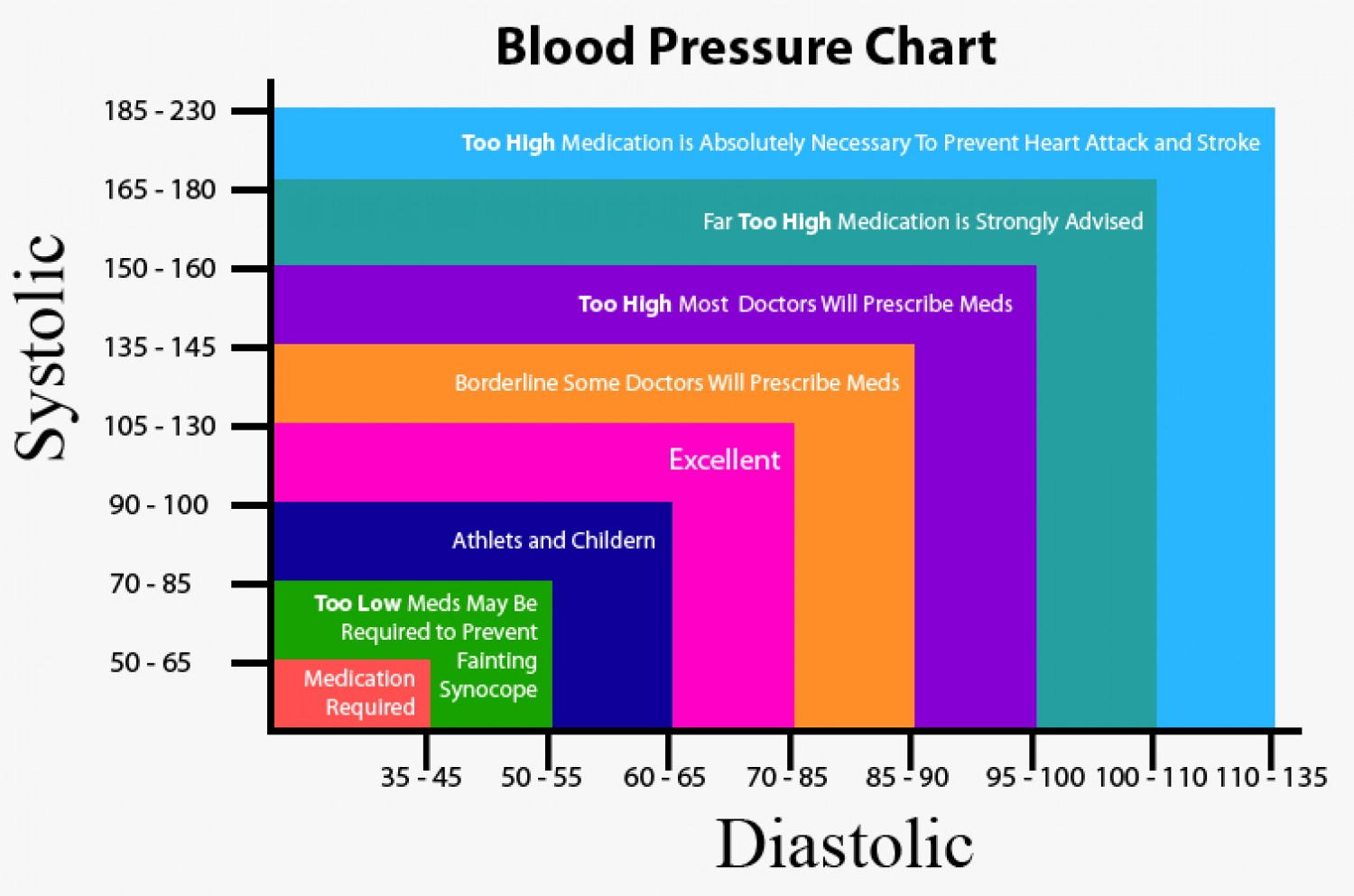 Naturopathy clinic noida ormaxo healthcare natural or board andor medical counsel of the particular country but according to who world health organisation the normal blood pressure range is as under geenschuldenfo Images