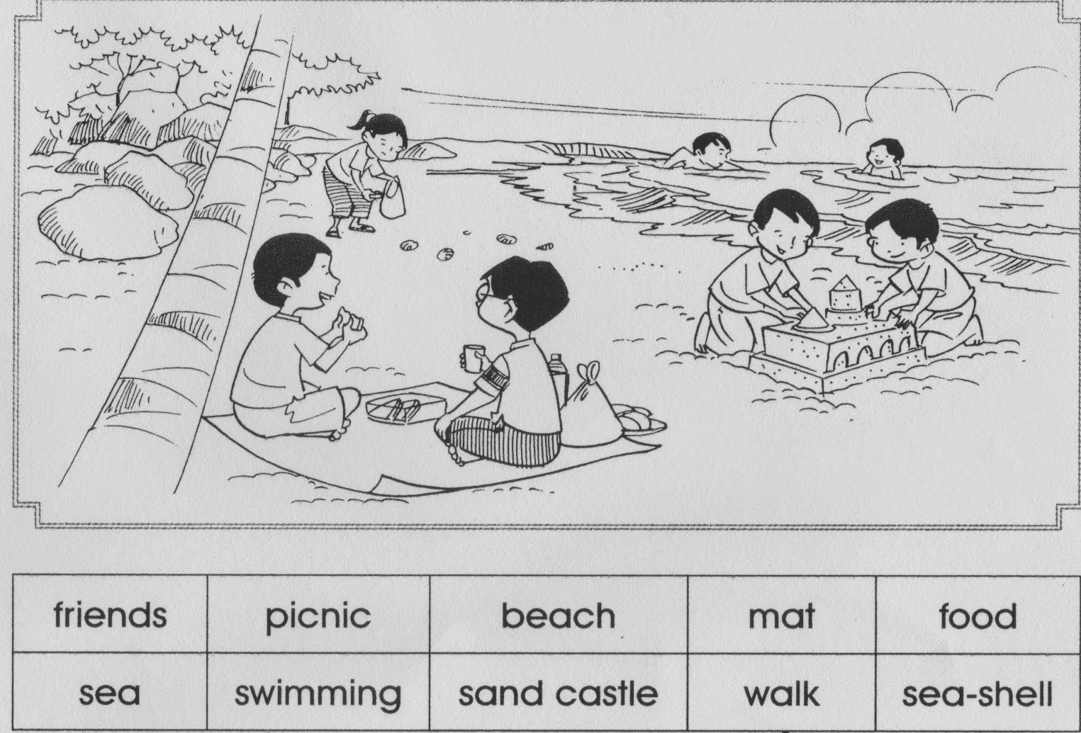essay picnic with family at the beach