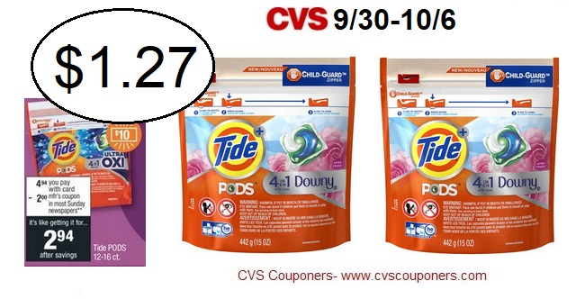 http://www.cvscouponers.com/2018/09/hot-tide-pods-only-127-at-cvs-930-106.html