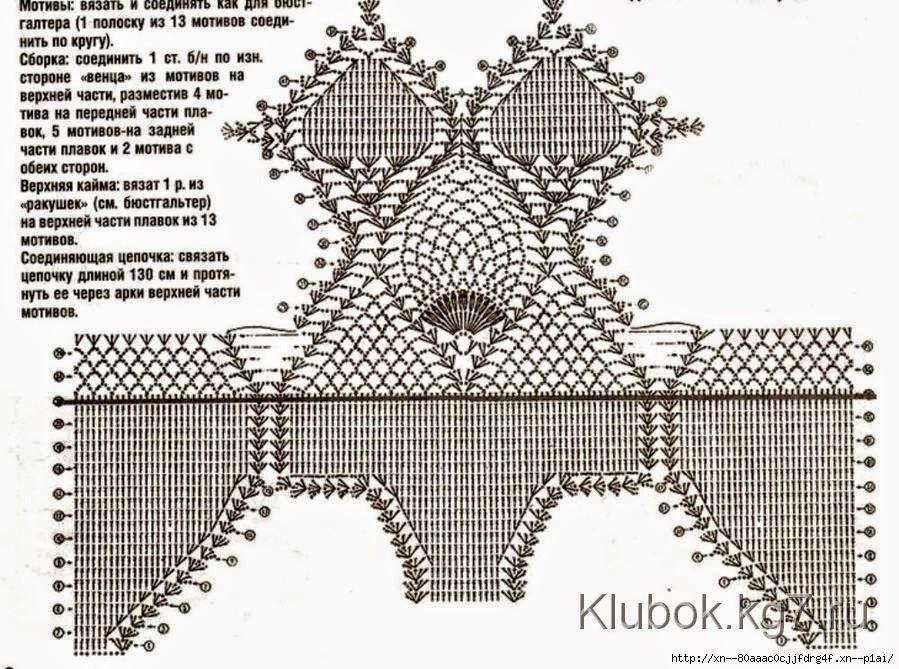 Traje de baño al crochet - con patrones | Todo crochet