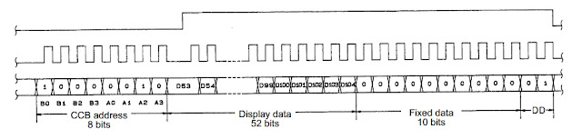 LC75824 serial data input frame 2
