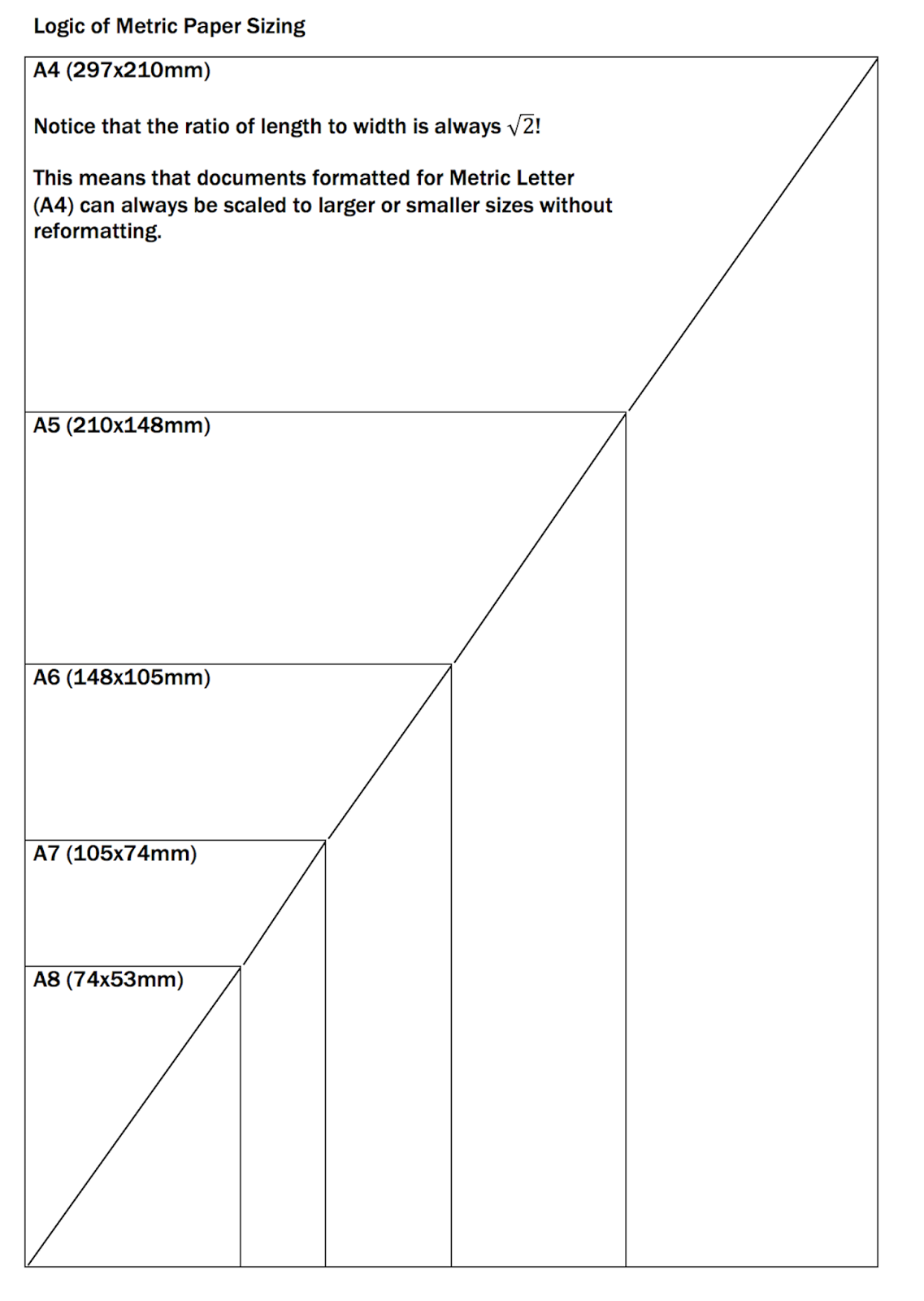 Philofaxy: Guest Post - Metric Paper Sizes - Alan - photo#21