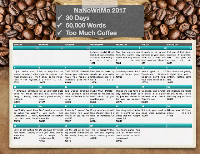 Writing Prompts, Word Counts, Word Count Tracker, Coffee Beans
