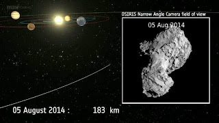 Comet 67P picture and trajectory