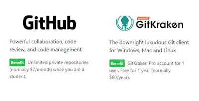 Unlimited Private Repository Github dan Gratis GitKraken 1 tahun