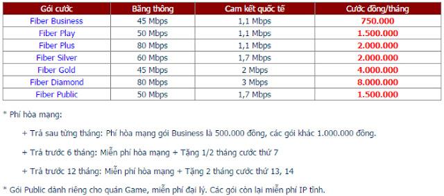 Lắp Mạng Internet FPT Huyện Gia Viễn 3