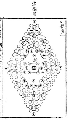 Ming Chinese Diamond Formation
