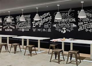 Gambar hiasan dinding cafe kekinian, keren, sederhana, minimalis, lukisan dinding cafe hitam putih