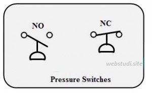 Gambar-simbol-Pressure-Switches