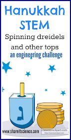 hanukkah STEM engineering design challenge dreidel tops