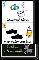 Règles AIM (LaCatalane)