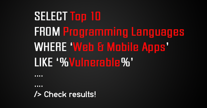 These Top 10 Programming Languages Have Most Vulnerable Apps on the Internet