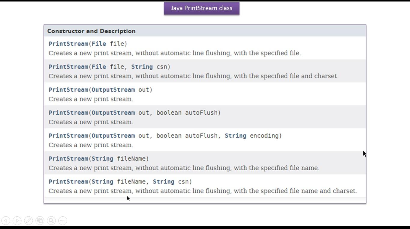 Java ee java tutorial java io printstream java tutorial java io printstream baditri Image collections