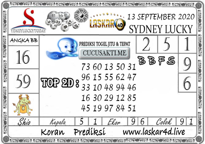 Prediksi Sydney Lucky Today LASKAR4D 13 SEPTEMBER 2020