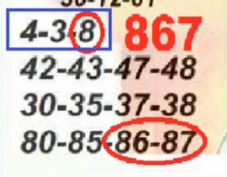 Thai Lottery Final Tips
