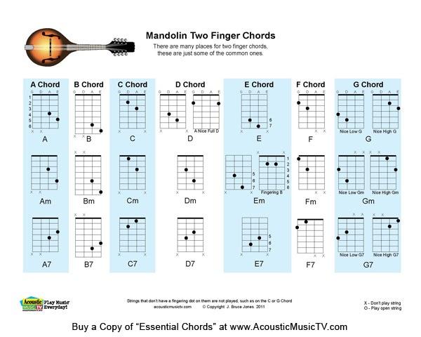 Mandolin mandolin chords and lyrics : Mandolin : printable mandolin chords Printable Mandolin also ...
