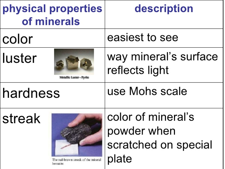 Two Reliable Physical Properties For Identifying Minerals