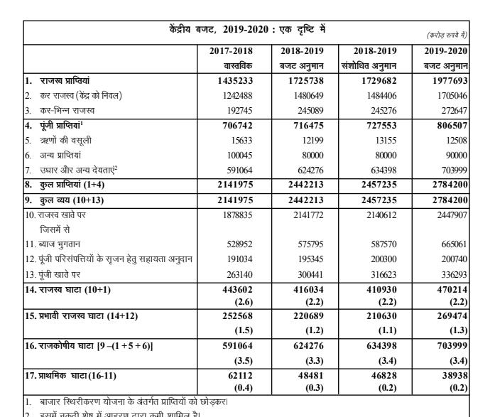 Ghatna Chakra Current Affairs Magazine (last 1 Year) PDF Download