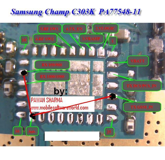 TÉLÉCHARGER SAMSUNG ELECTRONICS CO.LTD S5230 MOBILE USB MODEM 1.0