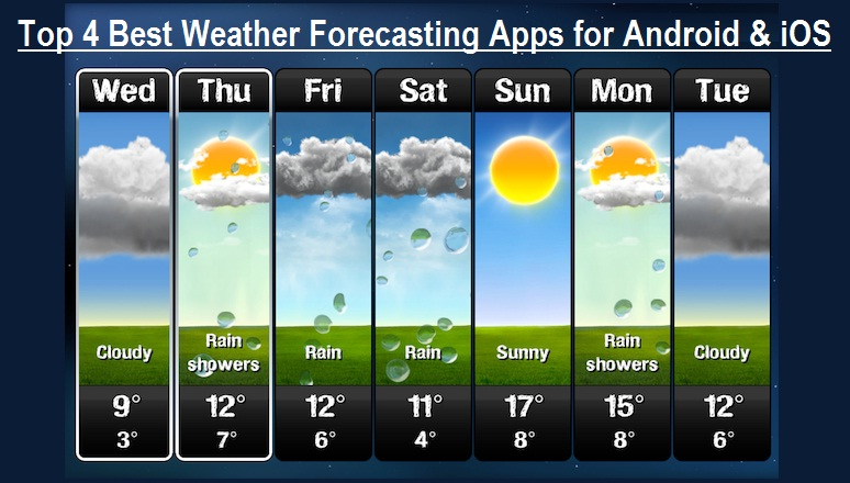Top Best Weather Forecasting Apps
