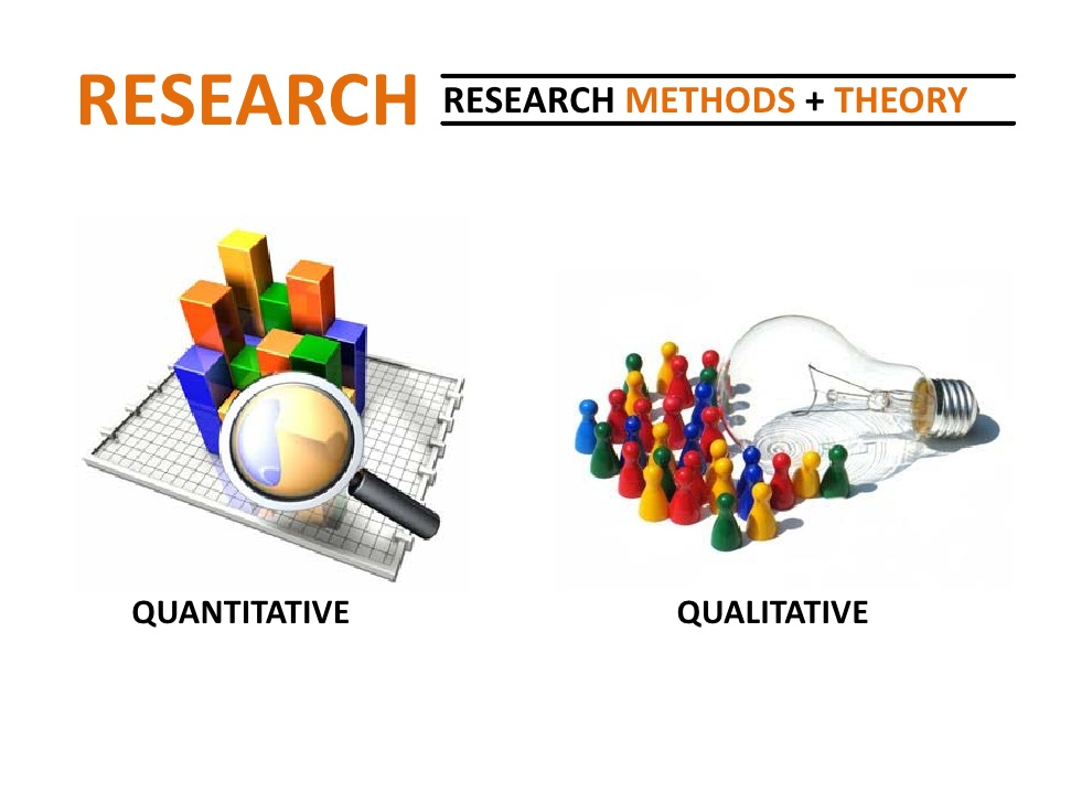 analysing research approaches qualitative vs quantitative Text analysis: text analysis is a research method that is a bit different from other qualitative research methods as this method uses researchers to analyze the social life by decoding the words and images from a piece of the document or other similar forms like film, music etc.