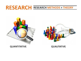 Qualitative & Quantitative Research Method