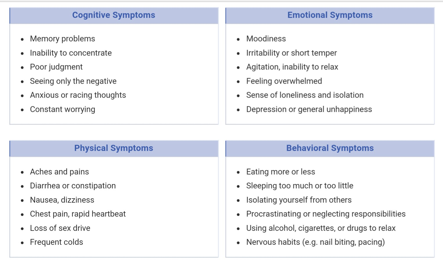 an analysis of symptoms of a person under stress Stress symptoms & warning signs by blend in with the lifestyle of a person without affecting them, stress can creep up on a an individual may be under.