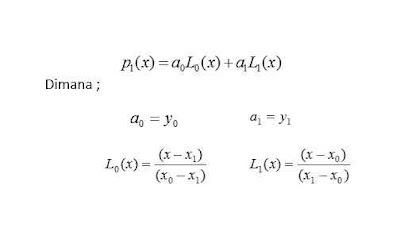 persamaan lagrange 2